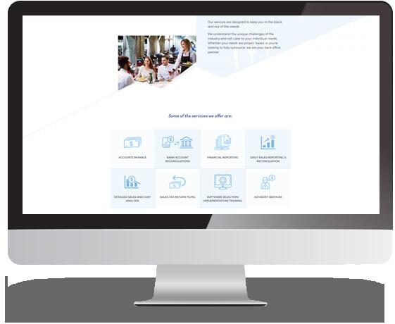 Custom Designed Websites